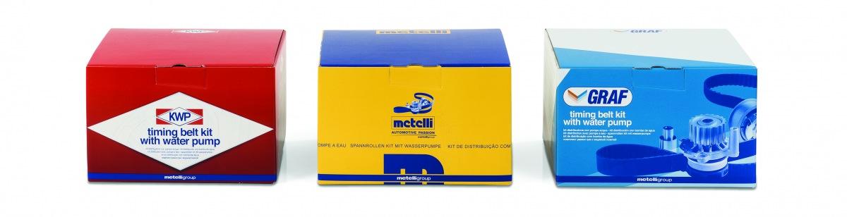 Produkty Metelli, Graf a KWP