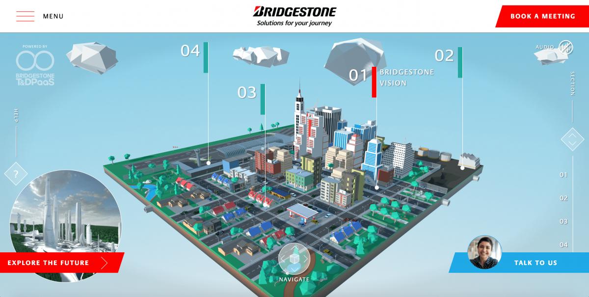 Bridgestone World, interaktivní město