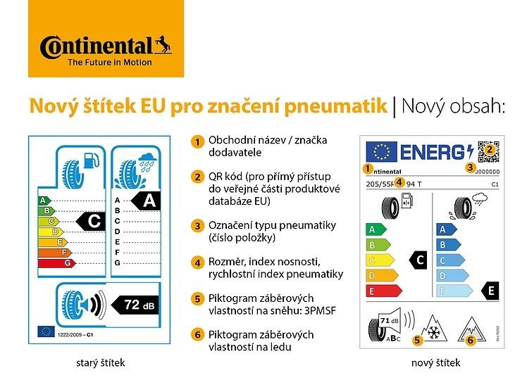 EU označení pneumatik