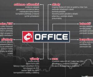 Program IC OFFICE: Zakázkový a fakturační systém pro profesionální vedení autoservisu