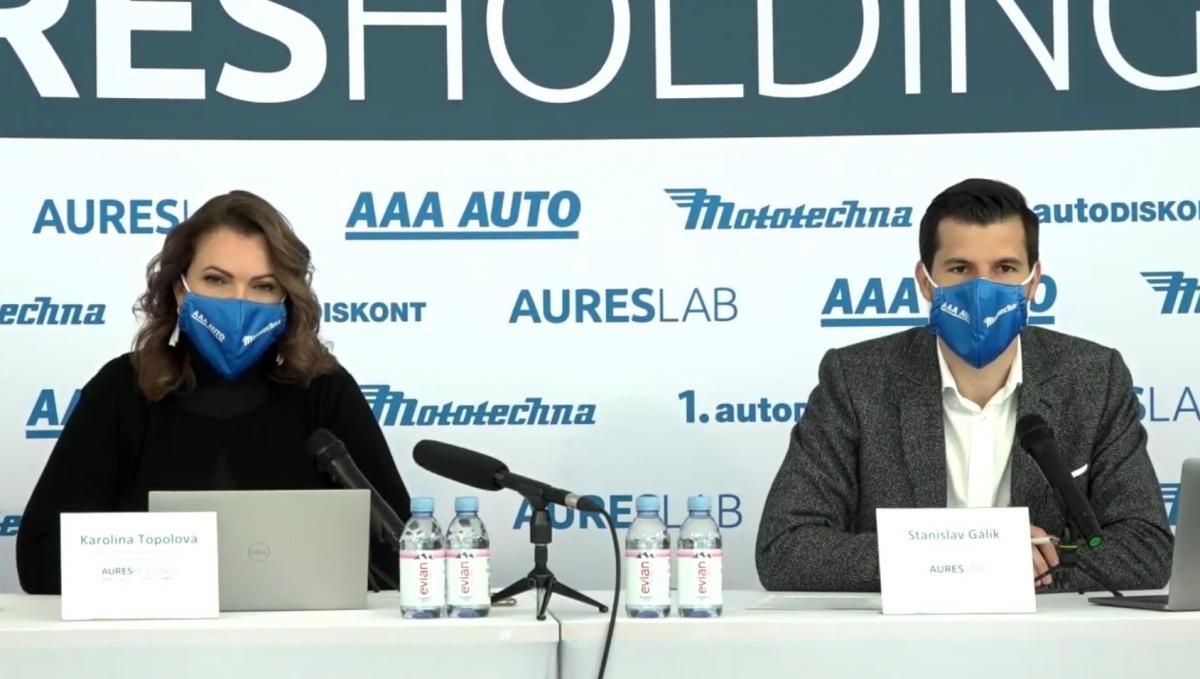 Karolína Topolová a Stanislav Gálik, Aures Holdings