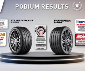 Bridgestone sbírá v evropských testech letních pneumatik umístění na stupních vítězů