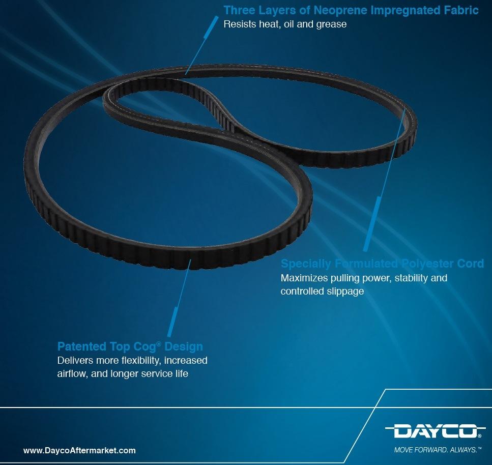 klínový řemen Dayco