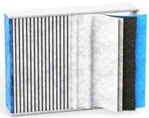 Kabinové filtry MicronAir