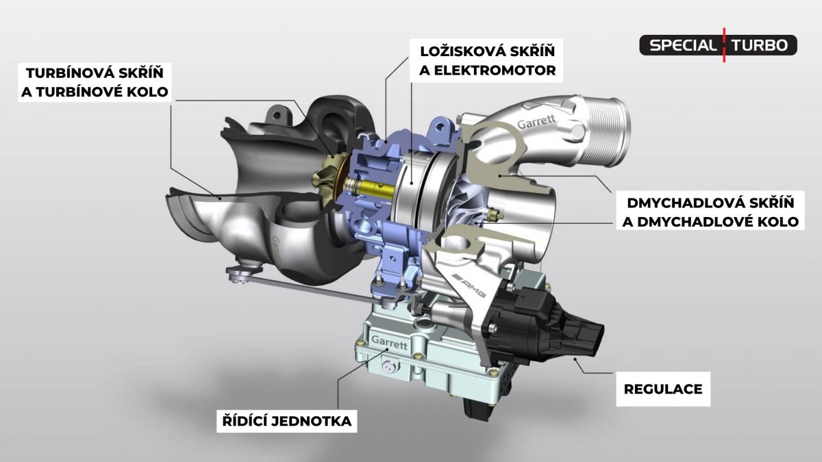 Popis motoru od Special Turbo