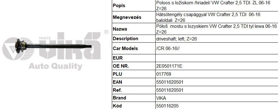 AUTO-MOTO RS novinky
