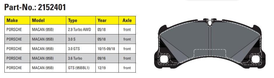 Textar brzdové destičky pro Porsche Macan