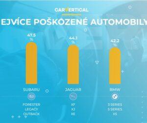 Odhalení nejvíce a nejméně poškozených vozidel v Evropě