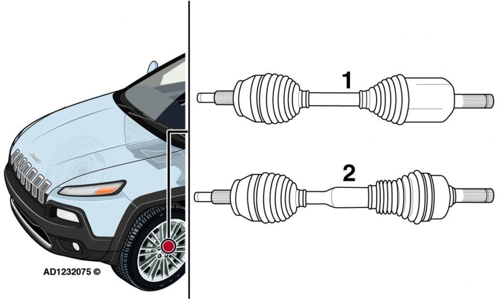 Jeep Cherokee: vibrace vozidla při zrychlování